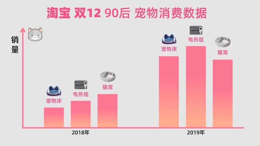 http://www.shangoudaohang.com/yingxiao/257611.html