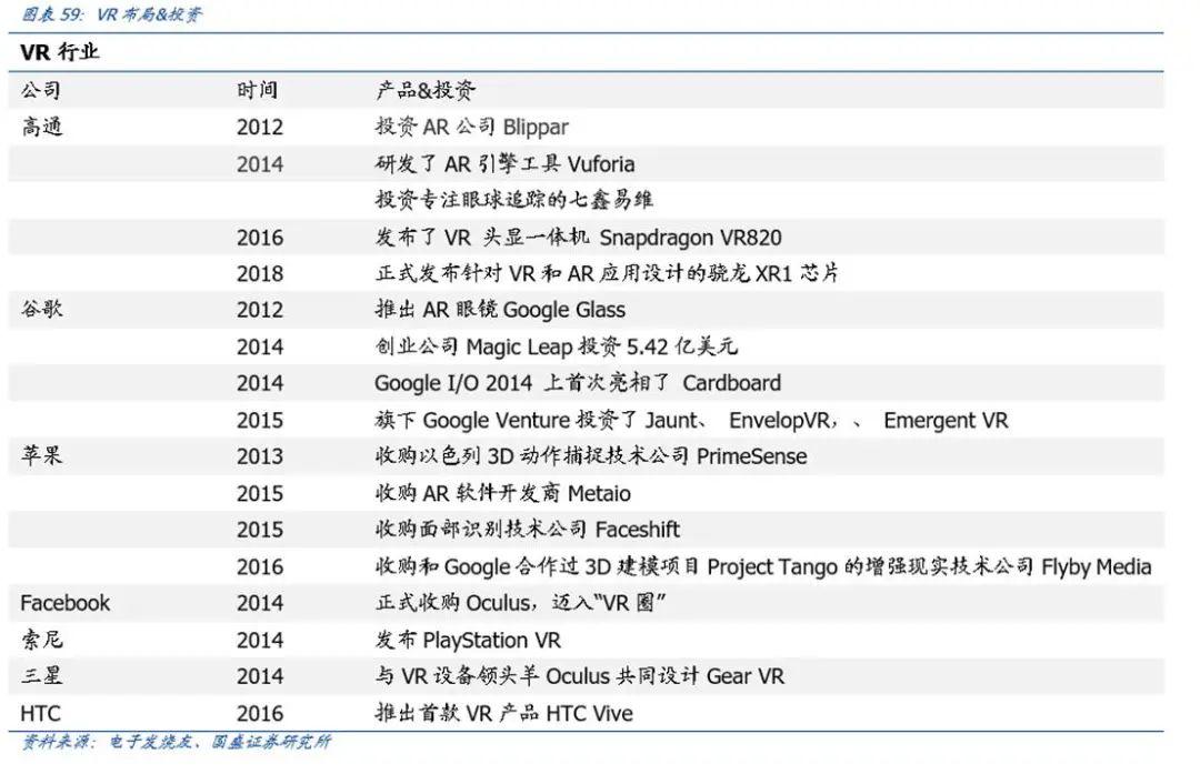 【国盛郑震湘团队】深度:光学赛道量价齐升、格局优化(图53)