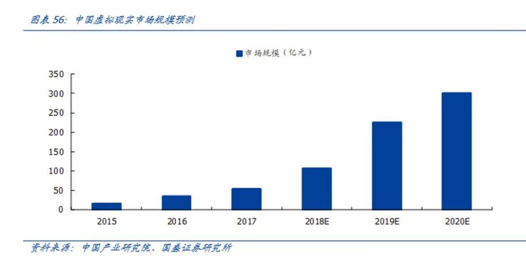 【国盛郑震湘团队】深度:光学赛道量价齐升、格局优化(图50)