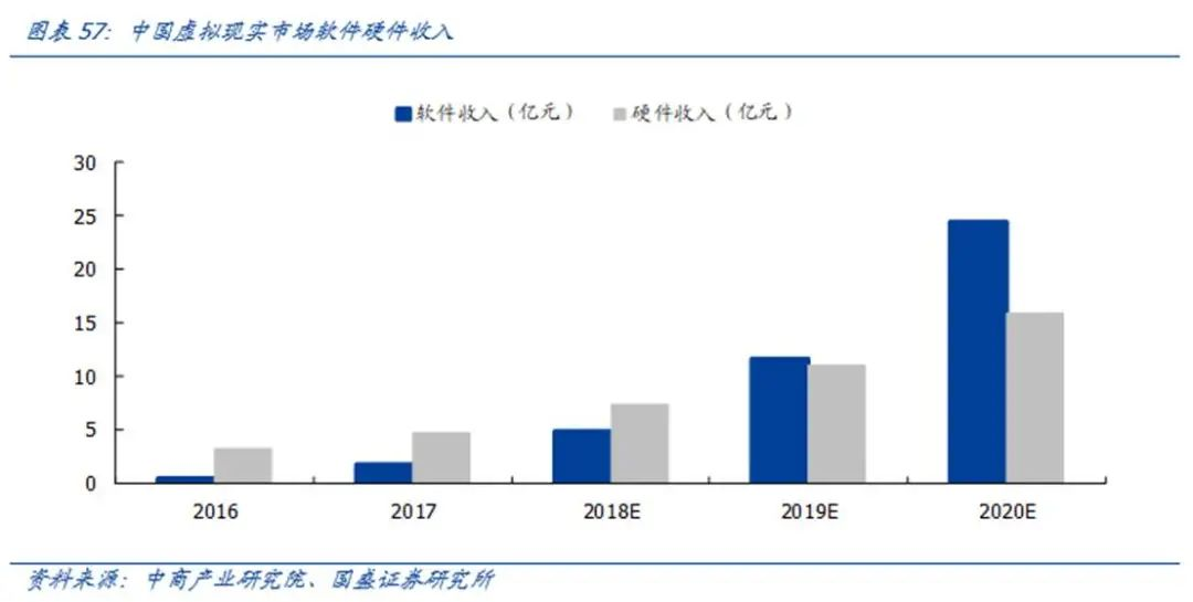 【国盛郑震湘团队】深度:光学赛道量价齐升、格局优化(图51)