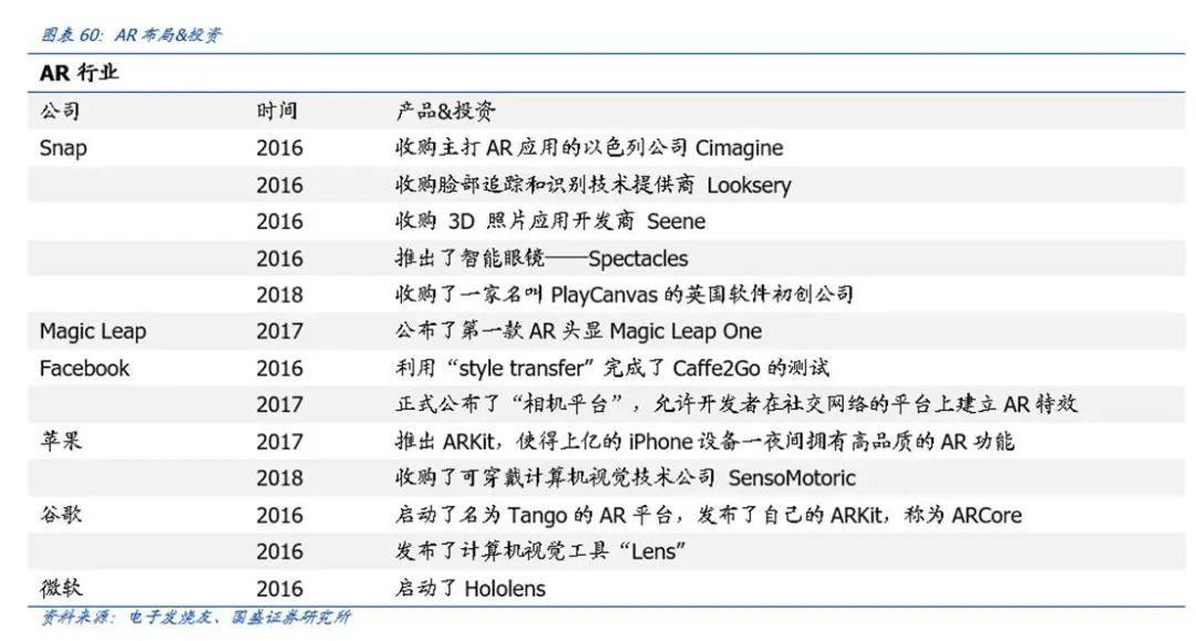 【国盛郑震湘团队】深度:光学赛道量价齐升、格局优化(图54)