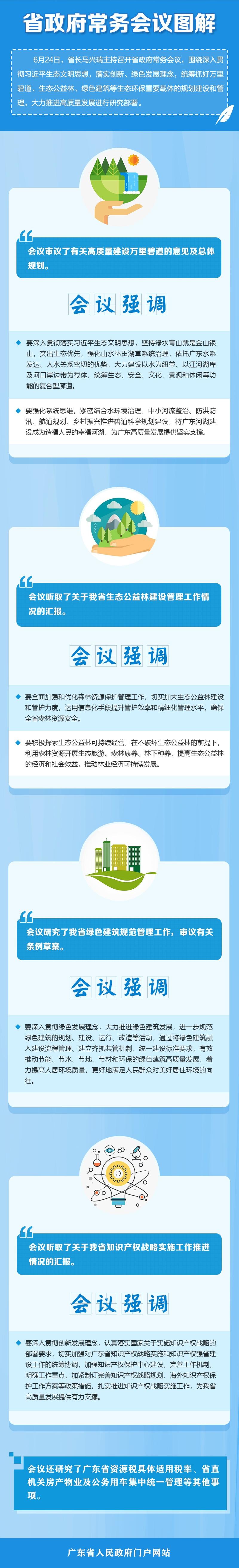 省政府常务会议20杏悦代理2,杏悦代理图片