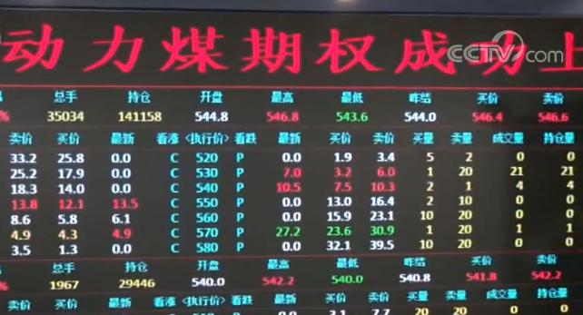 动力煤期权6月30日在郑州商品交易所上市
