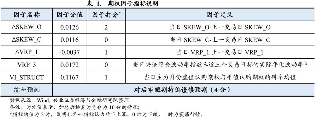 【兴证金工于明明徐寅团队】水晶球20200629:市场情绪维持谨慎