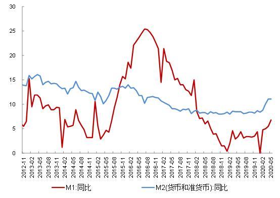 股指:指数量价齐升 上涨空间仍存