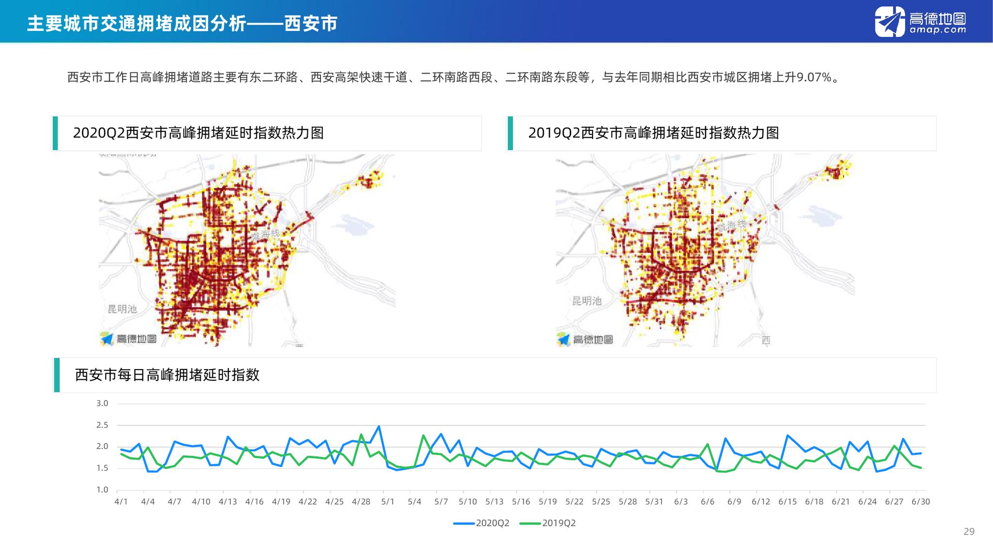 郑州市经济发展地图