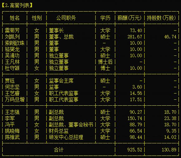 4连板奇正藏药遭高管违规套现 李军向全体股东致歉