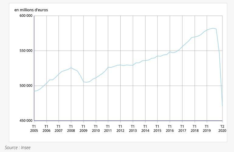 欧洲的gdp总量_贵州gdp2020年总量