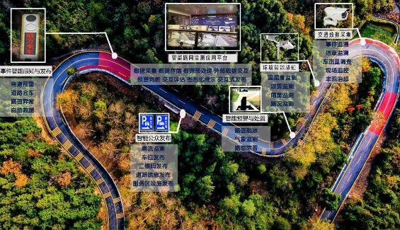 [江西]省交通科学研究院:湾里智慧旅游公路信息系统建设二期项目正式启动(图)