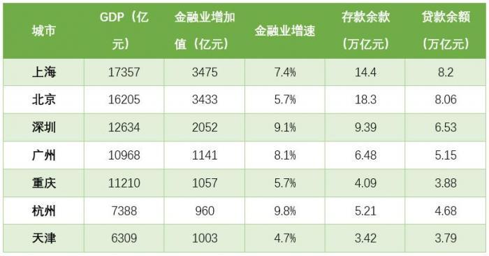 深圳地方金融监督管理局局长何杰
