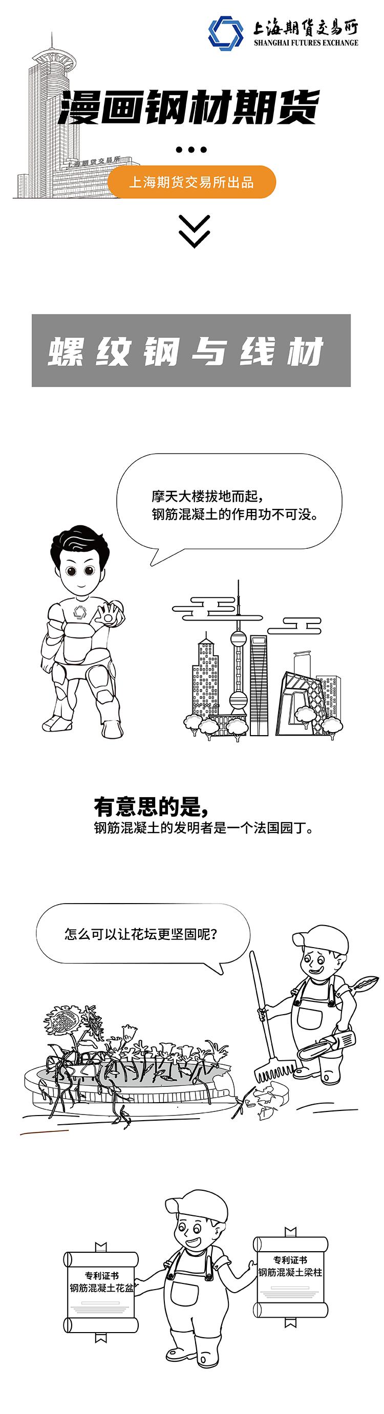 期货学堂 | 漫画钢材期货:螺纹钢与线材期货