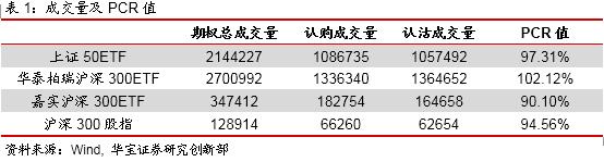 期权日报(20200909):上证指数低位运行,IV窄幅震荡