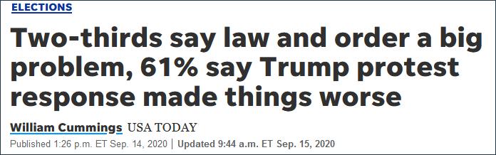 """""""今日美国""""报道:三分之二的人认为法律和秩序是个大问题"""