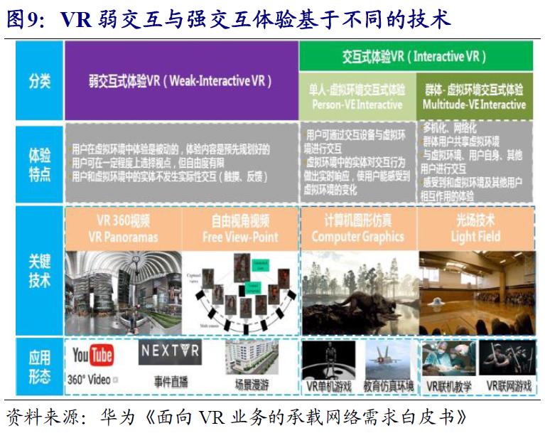 开源中小盘丨庆国庆【8K+VR赏国庆,投资机会有几何?】