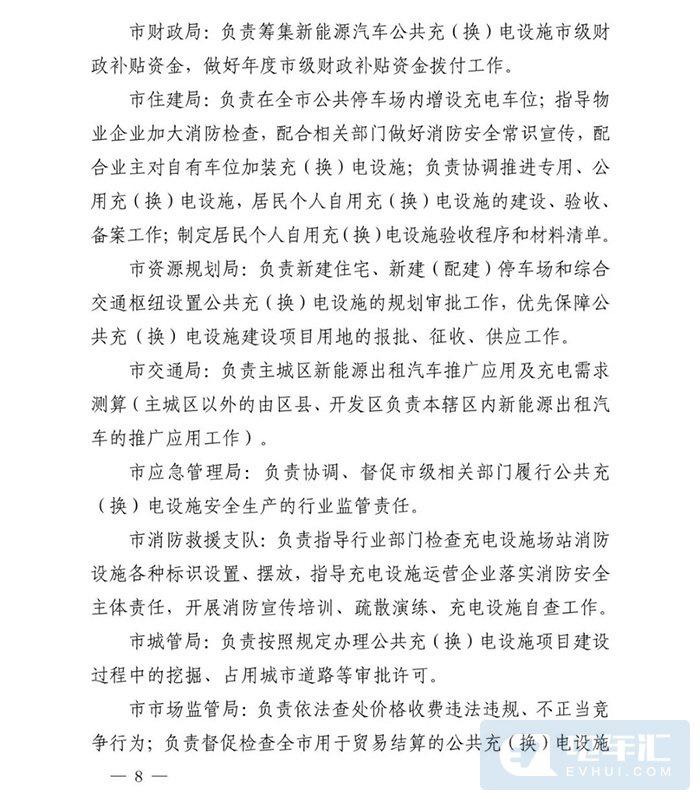 西安:新建住宅停车场应设置30%新能源汽车充电车位