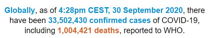 世卫构造:全世界新冠肺炎确诊病例超越3350万例