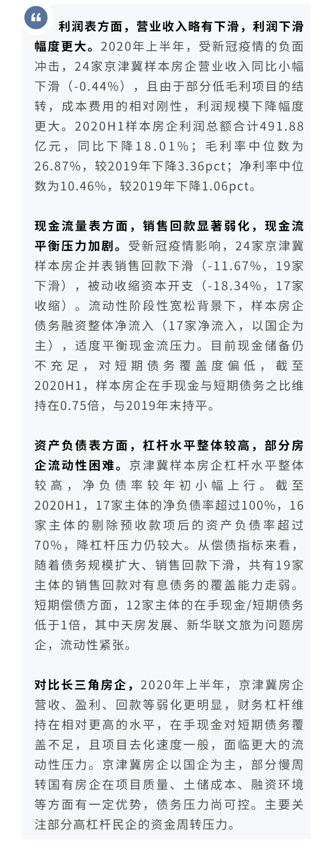 【信用】发债房企2020年半年报综述—京津冀篇