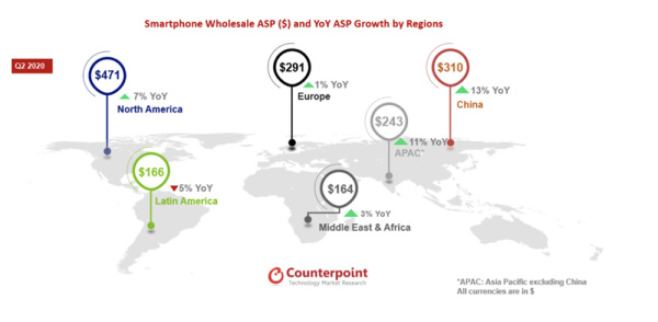 全球智能手机出货量创史上最大跌幅!第二季度苹果华为市占率超50%