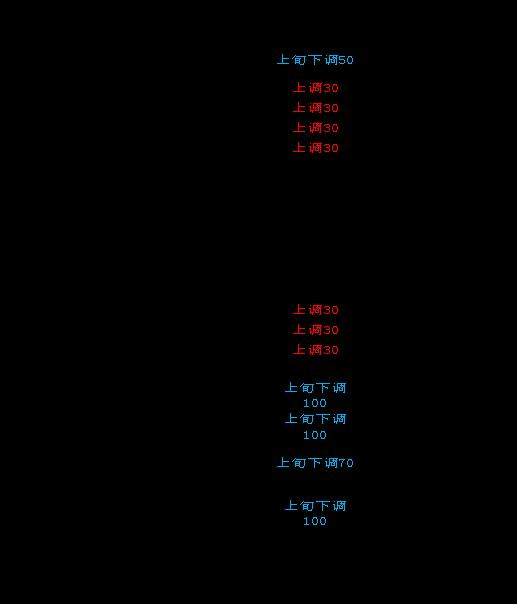 兰格管坯日盘点(10.10):管坯价格持续上调 交投氛围较为乐观