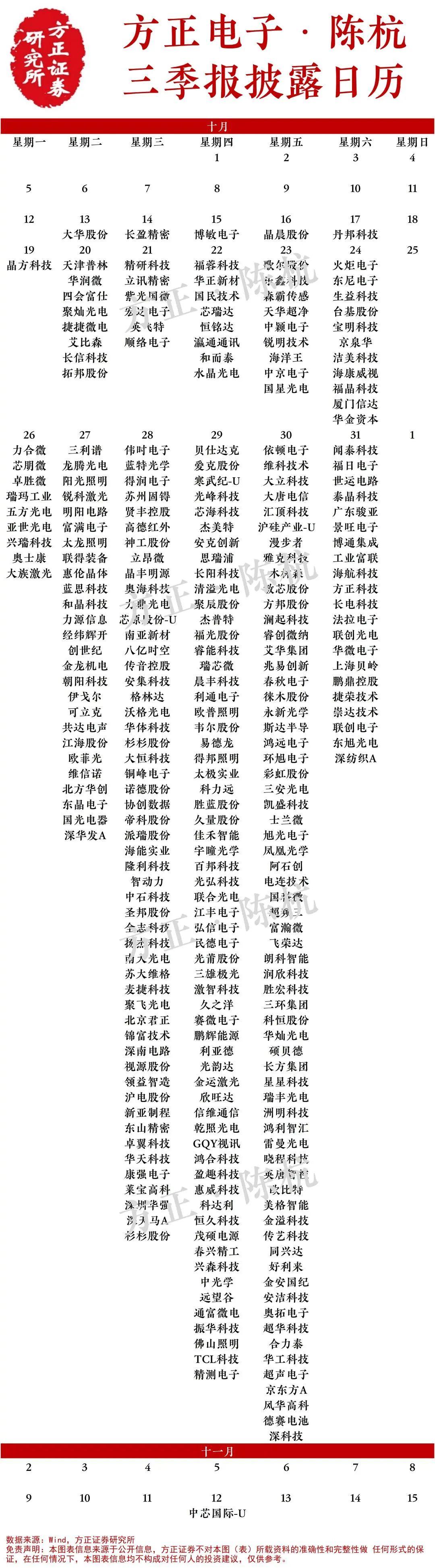 三季报日历 l 一张图(电子)
