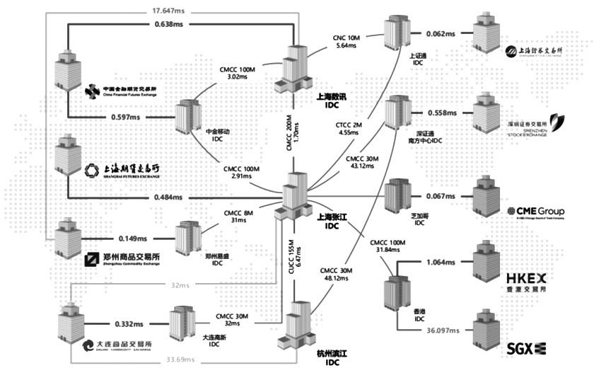 南华期货倾力打造一流技术服务团队