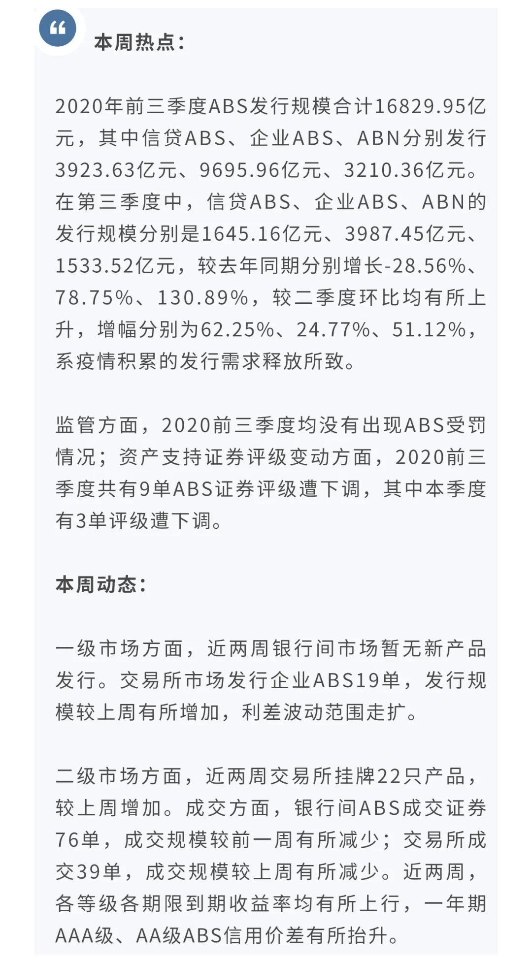 【信用】【ABS周度观察】 2020年三季度ABS市场概