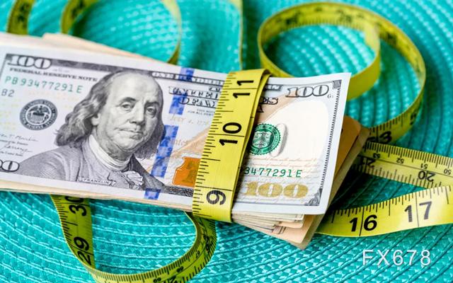现货黄金自三周高位回落,因美国新推刺激方案阻力依