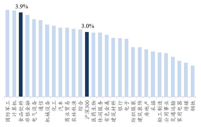 【开源食饮每日资讯1012】桃李面包发布业绩快报,2020年前三季度归母净利同比增37.31%
