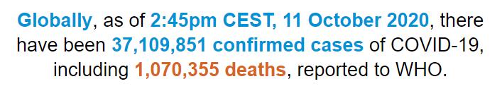 世卫组织:全球累计新冠肺炎确诊病例超过3710万例