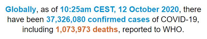 世卫组织:全球新冠肺炎确诊病例超过3732万例