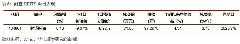 ETP日报:权益ETP涨多跌少,证券类ETF跌幅领先 ——ETP日报