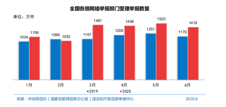人均gdp城市_城市人均住宅图片