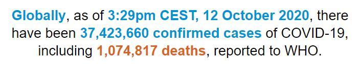 世卫组织:全球新冠肺炎确诊病例超过3742万例