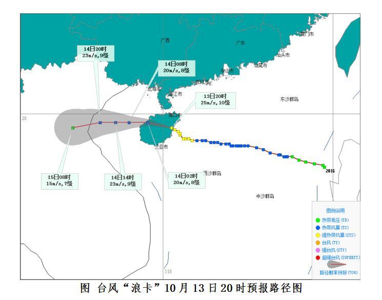 """""""浪卡""""已于13日傍晚登陆琼海市博鳌镇 13日夜间~14日海南省仍有强风雨天气图片"""