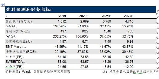 【卓胜微|国信电子】5G射频加速,Q3预告再超预期