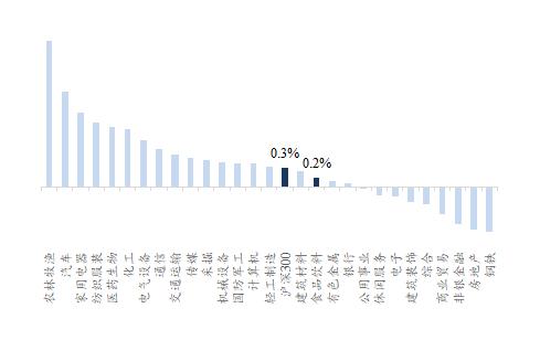 【开源食饮每日资讯1013】酒鬼酒2020Q3净利预计同比增长289.96%-420.57%