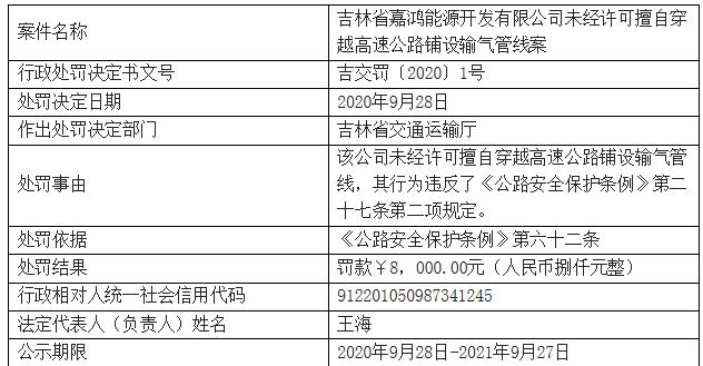中国燃气旗下公司吉林遭罚 擅自穿越高速铺设输气管线