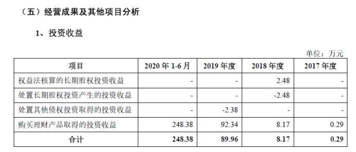 壹石通冲科:核心业务依赖宁德时代,主要供应商屡遭处罚