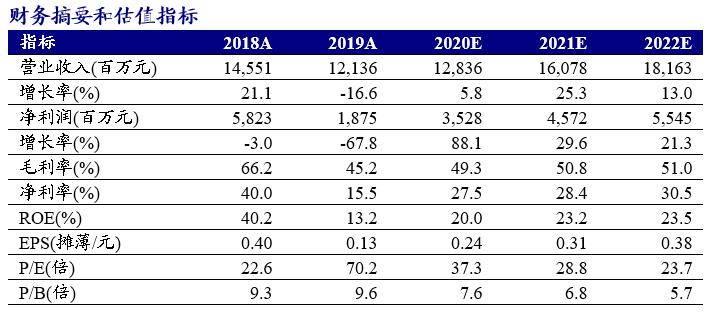 分众传媒(002027.SZ):三季度业绩预增97%-140%,看好公司品牌服务带来的强劲恢复增长
