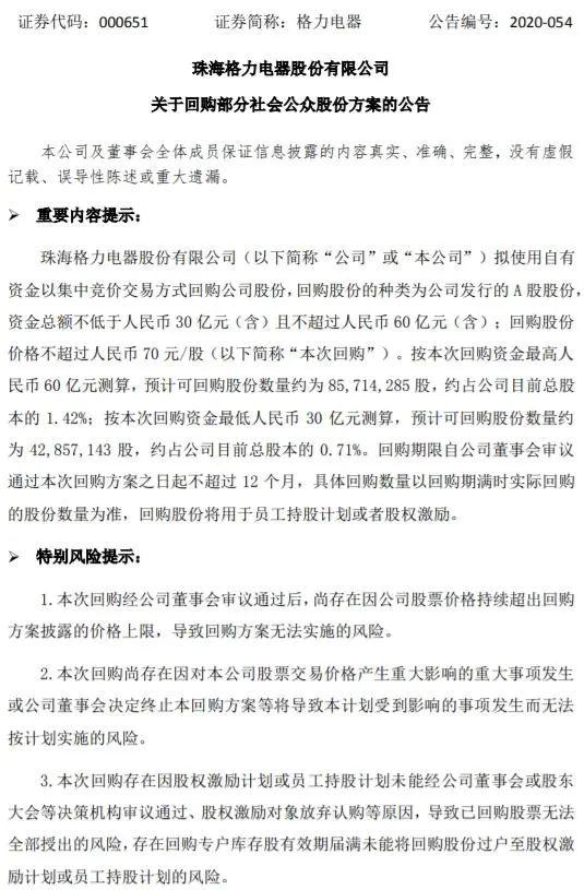 张磊支招:董明珠又放大招:60亿回购格力,股民又嗨了?