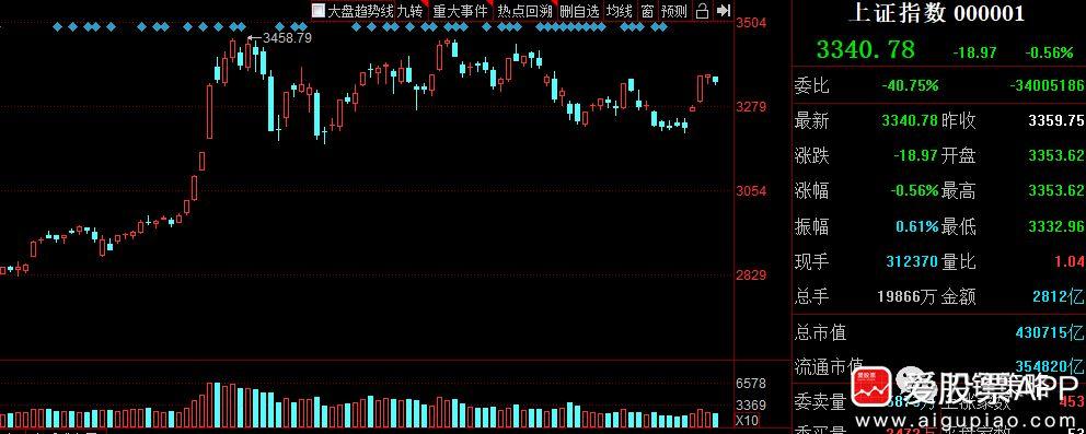 主题驱动股票池:风电迎双重利好,产业链各环节龙头股一览!
