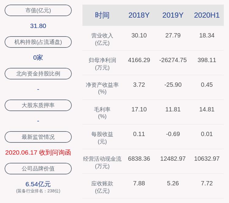 银宝山新:预计2020年度前三季度净利润亏损2100万元~2700万元,同比减亏