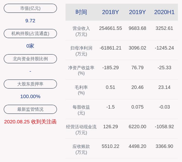 ST仁智:预计前三季度净利润亏损2100万元~2400万元