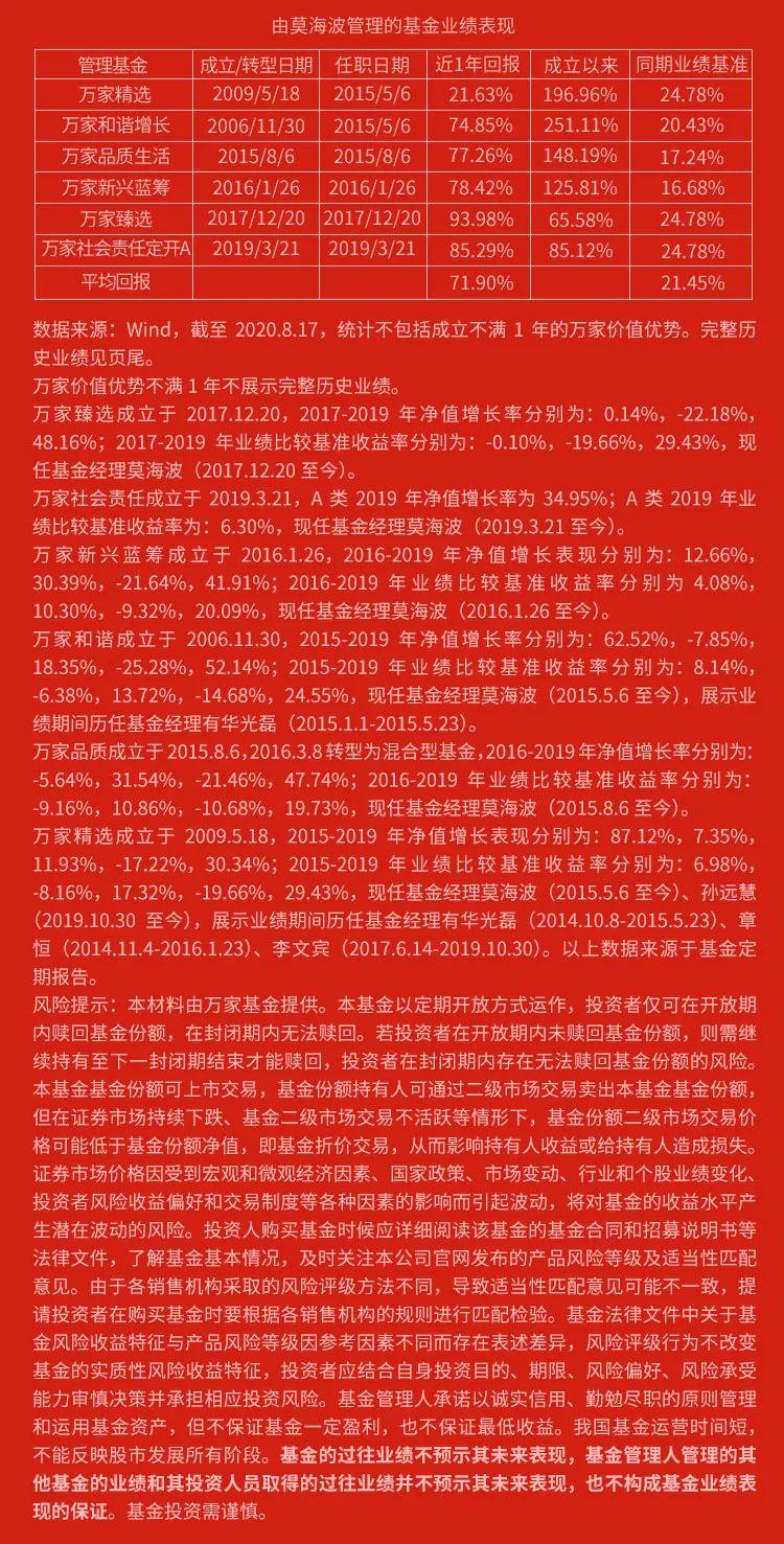 【干货】金牛大将莫海波再起航,100%持有人第一个封闭期正收益