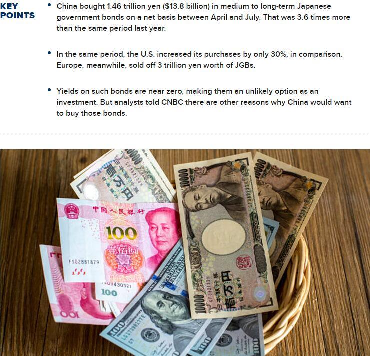 中国悄然增持日债!背后有何玄机?