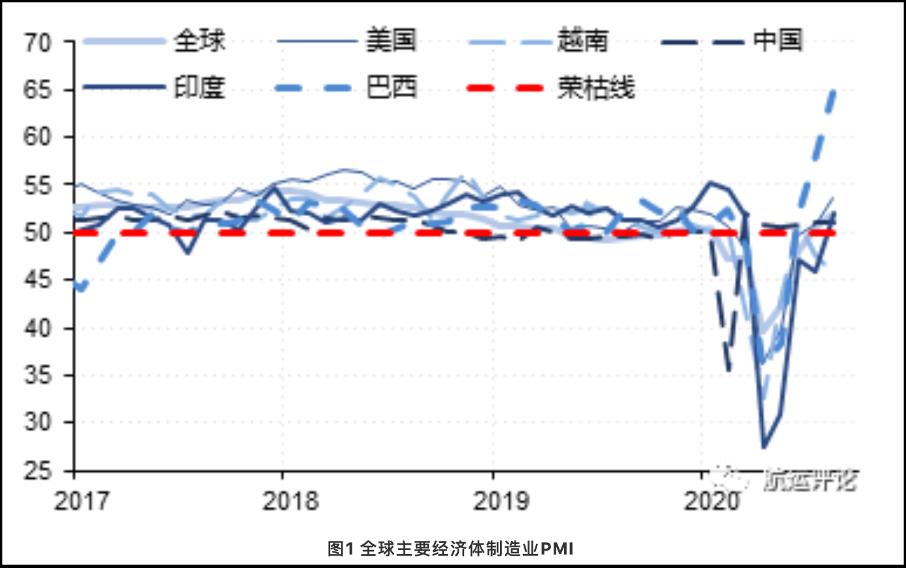 """国际干散货三季度运价呈""""W""""型大落大起,四季度预计高开低走——上海国际航运研究中心"""