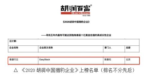 作为中国特色新基建的实践者,易捷行云EasyStack上榜2020胡润中国猎豹企业