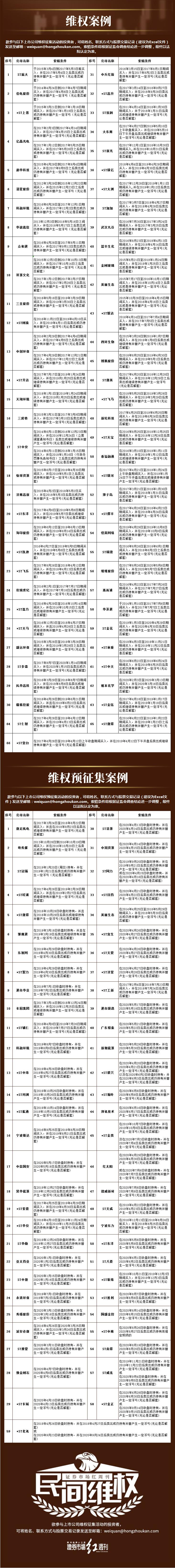民间维权 | 收购事项涉嫌违规 安妮股份进行说明