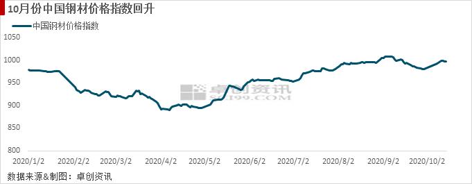 9月CPI涨幅延续回落 PPI同比降幅略有扩大