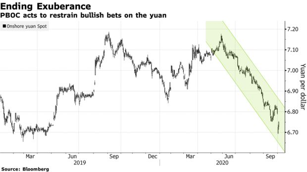 人民币升值趋势还能持续吗?分析师:央行干预也无法阻止